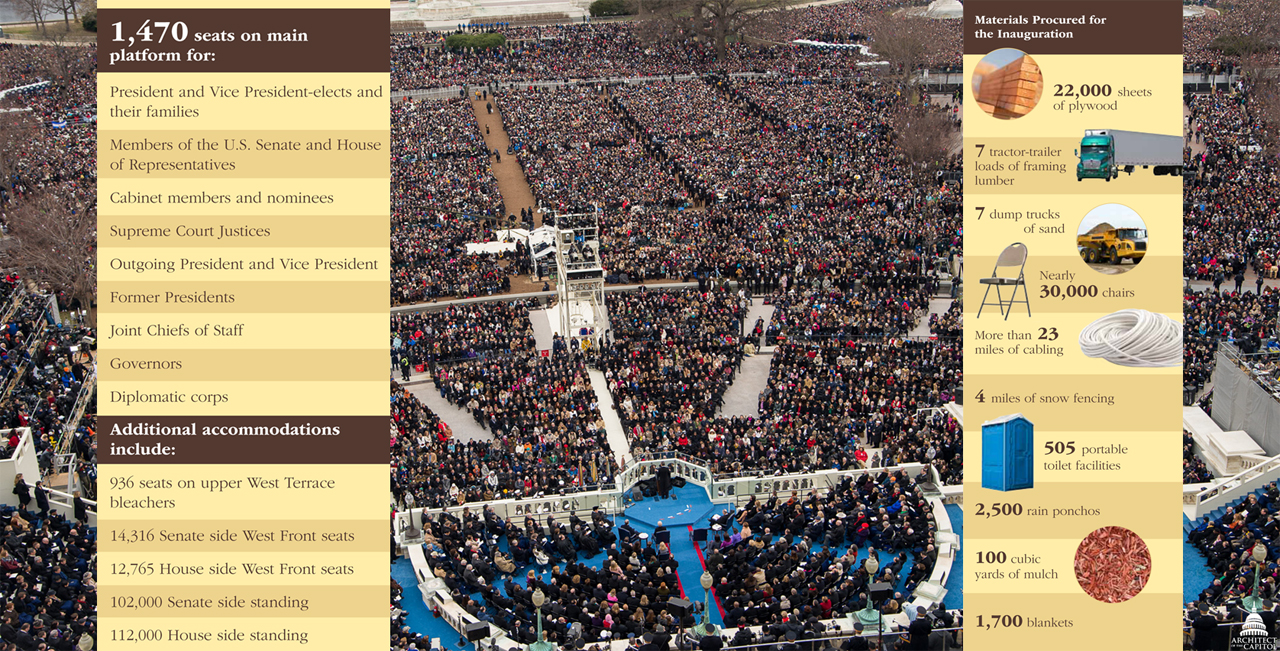 Infographic of seats and materials for the Presidential Inauguration.