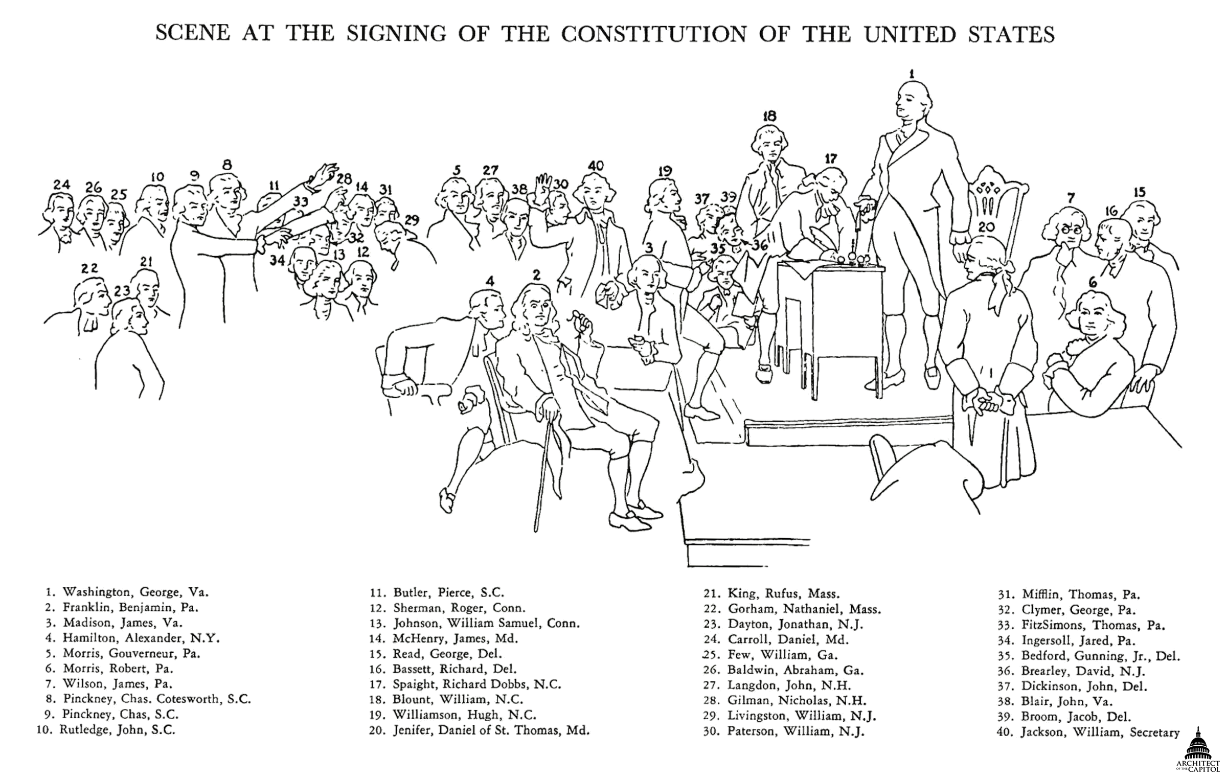 principles of the constitution essay The us constitution the six basic principles of government click on the pictures to see a real life example popular sovereignty.