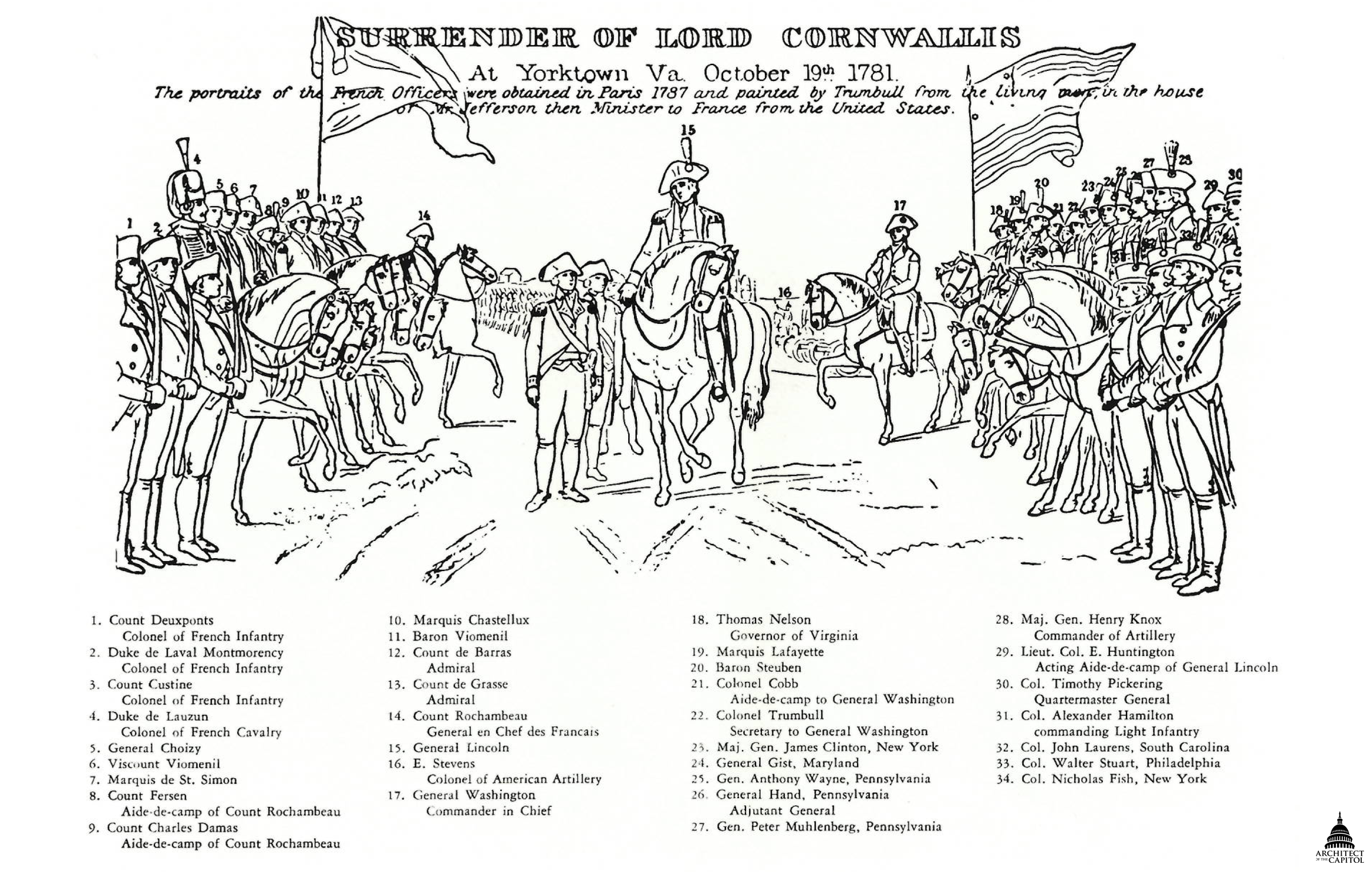 Key to the Surrender of Lord Cornwallis painting in the U.S. Capitol Rotunda.